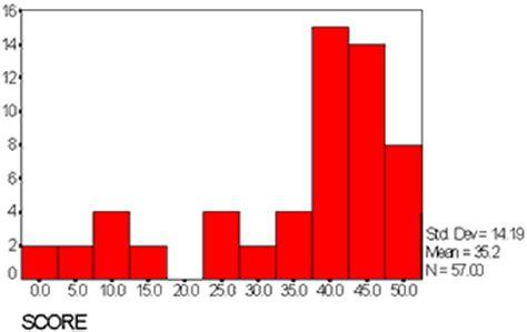 DESCRIPTIVE STATISTICS, CORRELATION, AND REGRESSION STUDY